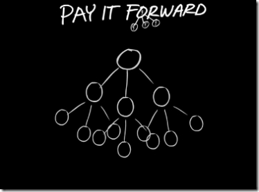 Pay It Forward - Bless Others